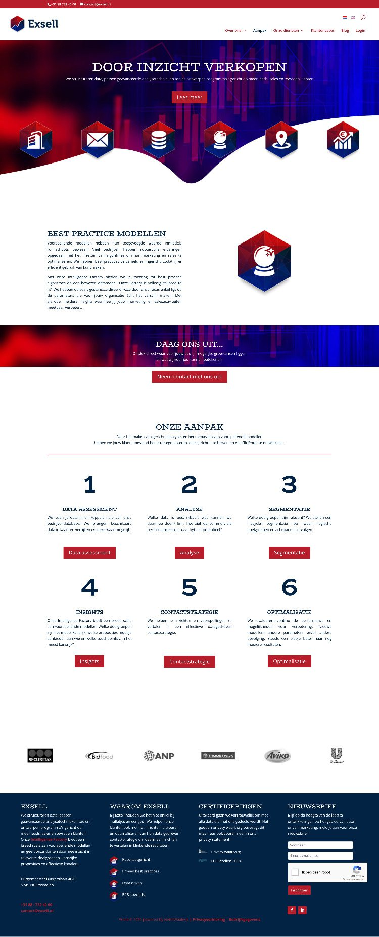 De iconen op de homepage van de website exsell